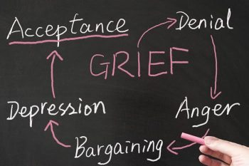Being able to recognise the five stages of grief can help us understand and deal with the situation more effectively.