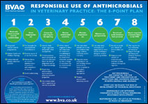 Antimicrobials poster
