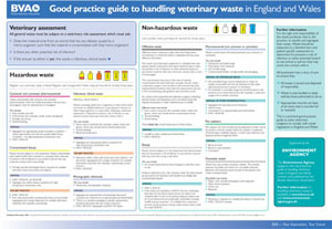Good Practice Guide to Handling Veterinary Waste